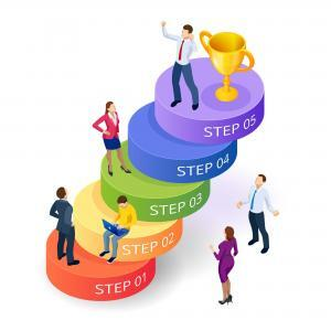 steps-optimized